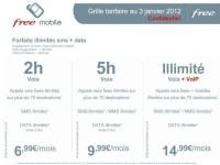 L'offre Free Mobile : les tarifs
