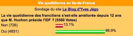 le sondage d'Yves Jégo favorable à Jean-Paul Huchon