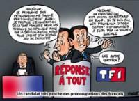 Le programme fiscal de Sarkozy : êtes-vous vraiment concernés ?
